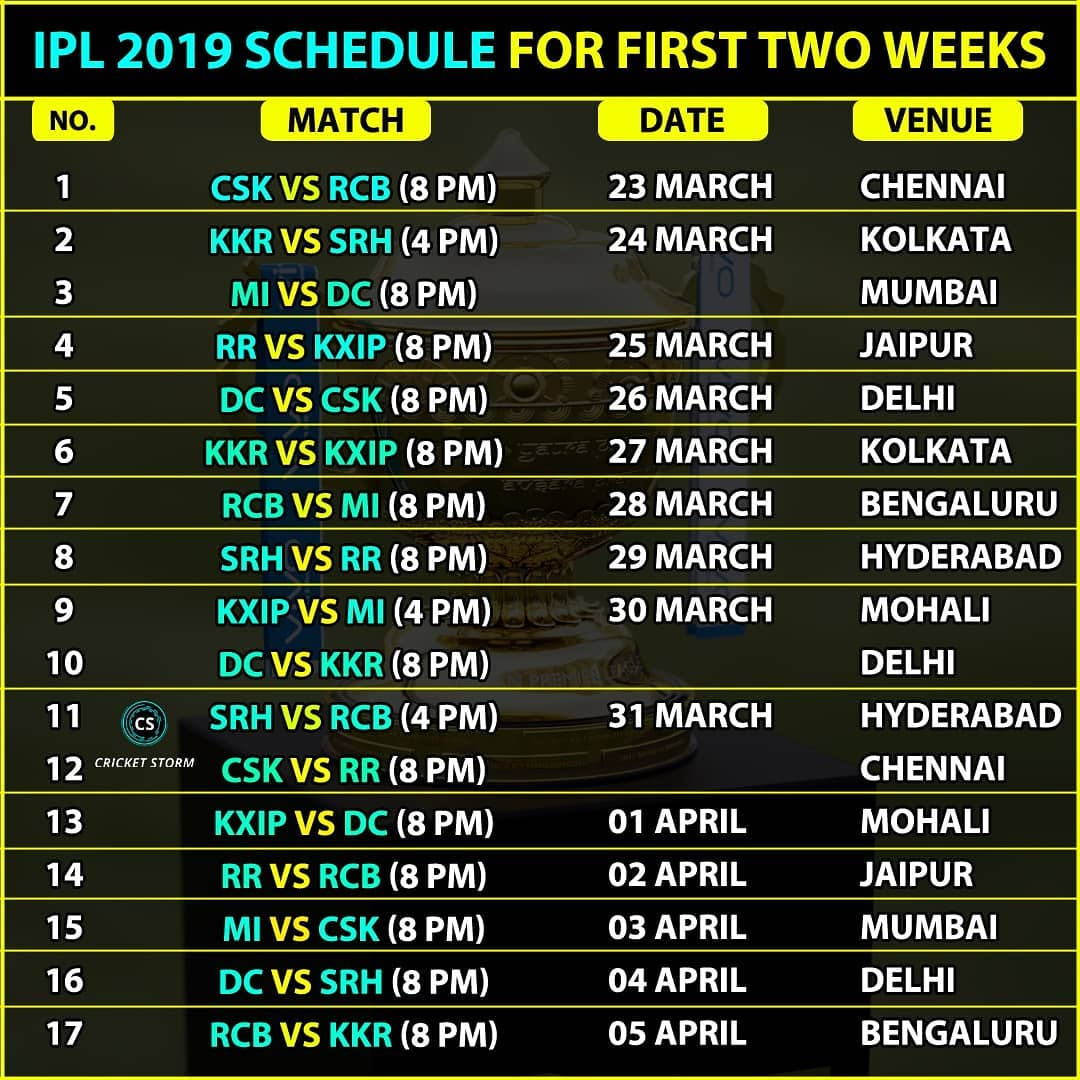Ipl 2019 schedule for first two weeks